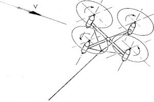 Quad Rotorcraft in tilt